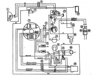 Электрооборудование  (66)